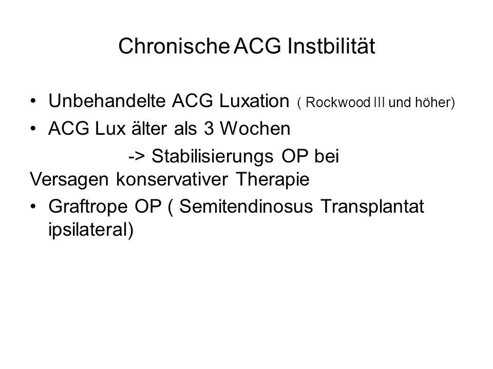 Chronische ACG Instbilität Unbehandelte ACG Luxation ( Rockwood III und höher) ACG Lux älter als 3 Wochen -> Stabilisierungs OP bei Versagen konservativer Therapie Graftrope OP ( Semitendinosus Transplantat ipsilateral)