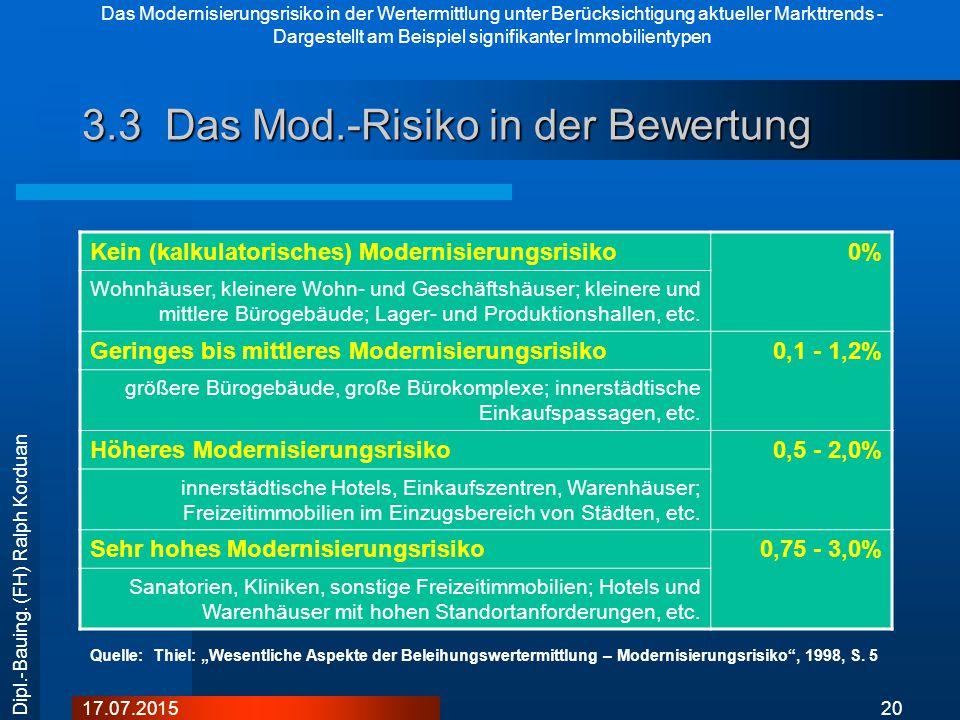 Das Modernisierungsrisiko in der Wertermittlung unter Berücksichtigung aktueller Markttrends - Dargestellt am Beispiel signifikanter Immobilientypen 2017.07.2015 Dipl.-Bauing.