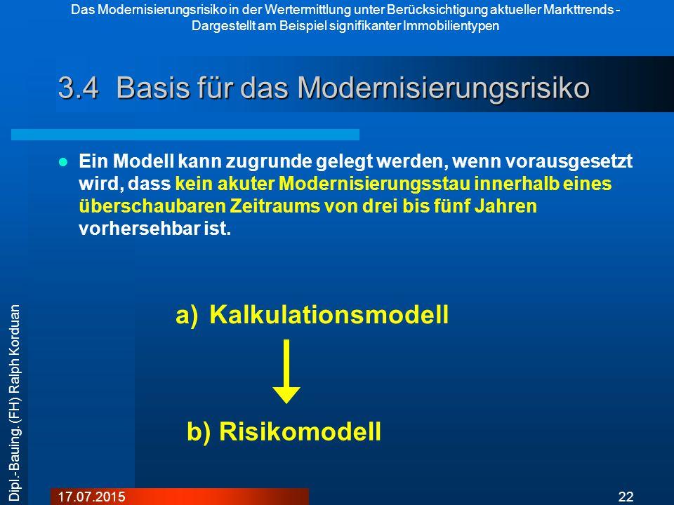 Das Modernisierungsrisiko in der Wertermittlung unter Berücksichtigung aktueller Markttrends - Dargestellt am Beispiel signifikanter Immobilientypen 2217.07.2015 Dipl.-Bauing.