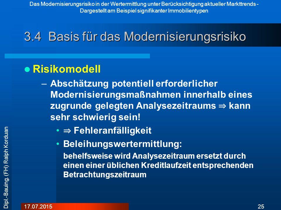 Das Modernisierungsrisiko in der Wertermittlung unter Berücksichtigung aktueller Markttrends - Dargestellt am Beispiel signifikanter Immobilientypen 2517.07.2015 Dipl.-Bauing.