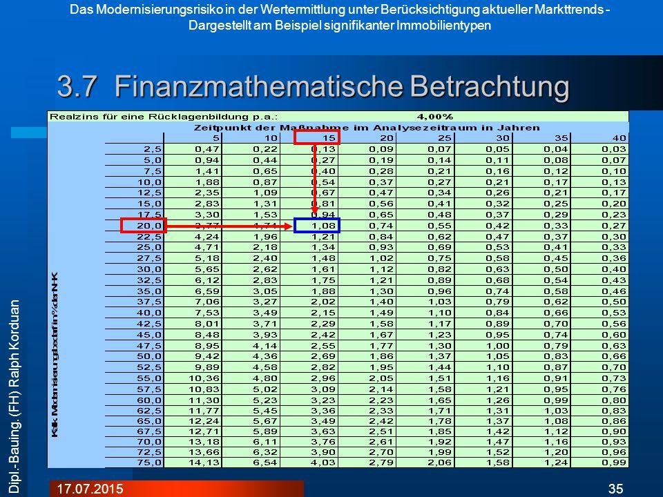 Das Modernisierungsrisiko in der Wertermittlung unter Berücksichtigung aktueller Markttrends - Dargestellt am Beispiel signifikanter Immobilientypen 3517.07.2015 Dipl.-Bauing.