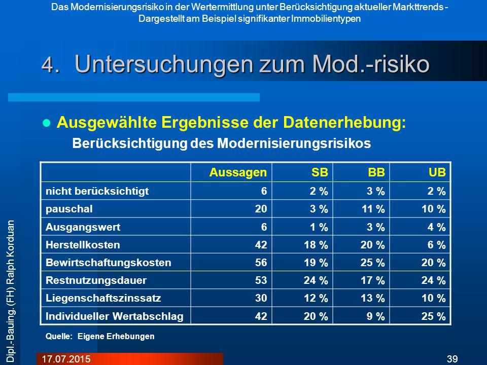 Das Modernisierungsrisiko in der Wertermittlung unter Berücksichtigung aktueller Markttrends - Dargestellt am Beispiel signifikanter Immobilientypen 3917.07.2015 Dipl.-Bauing.