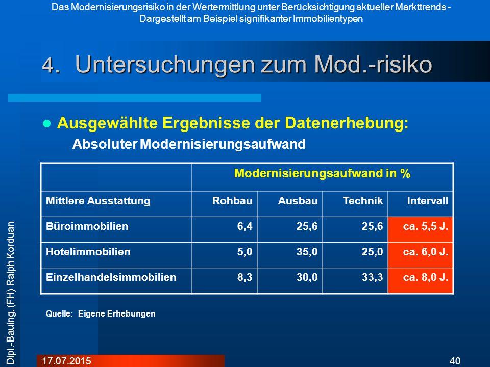 Das Modernisierungsrisiko in der Wertermittlung unter Berücksichtigung aktueller Markttrends - Dargestellt am Beispiel signifikanter Immobilientypen 4017.07.2015 Dipl.-Bauing.