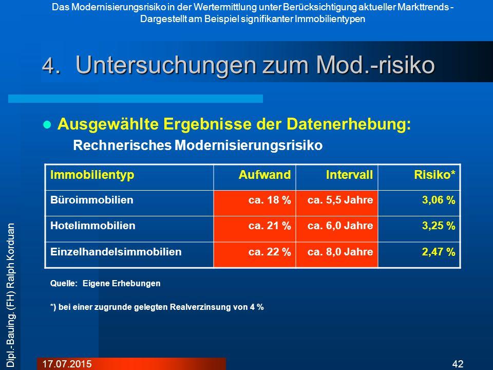 Das Modernisierungsrisiko in der Wertermittlung unter Berücksichtigung aktueller Markttrends - Dargestellt am Beispiel signifikanter Immobilientypen 4217.07.2015 Dipl.-Bauing.