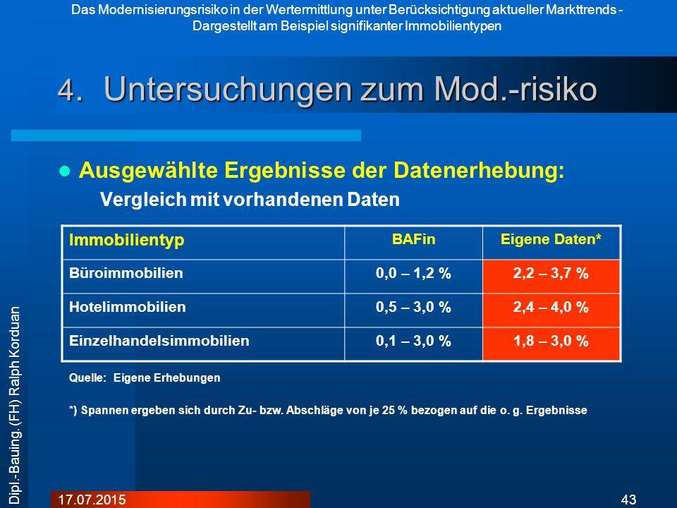 Das Modernisierungsrisiko in der Wertermittlung unter Berücksichtigung aktueller Markttrends - Dargestellt am Beispiel signifikanter Immobilientypen 4317.07.2015 Dipl.-Bauing.