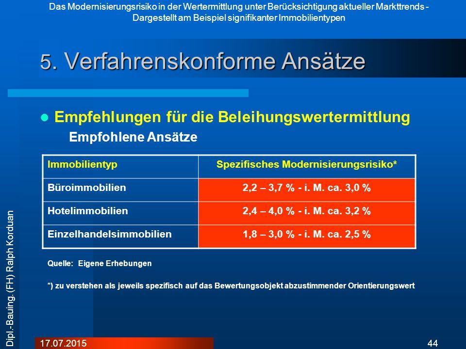 Das Modernisierungsrisiko in der Wertermittlung unter Berücksichtigung aktueller Markttrends - Dargestellt am Beispiel signifikanter Immobilientypen 4417.07.2015 Dipl.-Bauing.