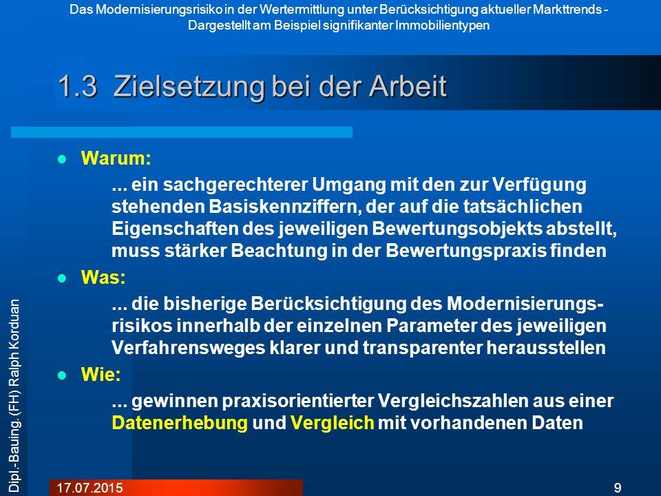 Das Modernisierungsrisiko in der Wertermittlung unter Berücksichtigung aktueller Markttrends - Dargestellt am Beispiel signifikanter Immobilientypen 917.07.2015 Dipl.-Bauing.