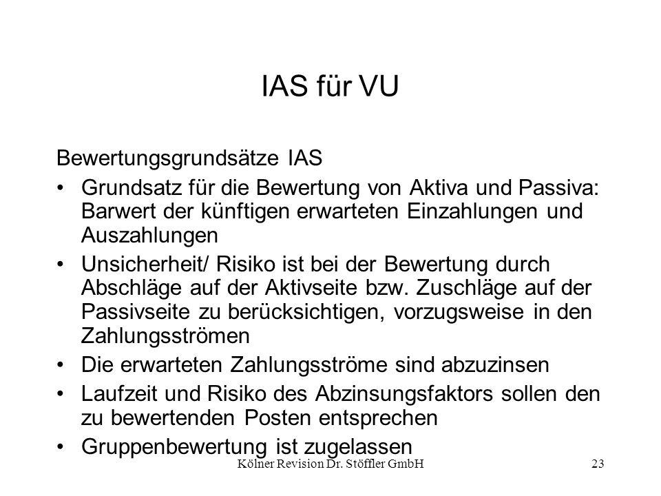 Kölner Revision Dr. Stöffler GmbH23 IAS für VU Bewertungsgrundsätze IAS Grundsatz für die Bewertung von Aktiva und Passiva: Barwert der künftigen erwa