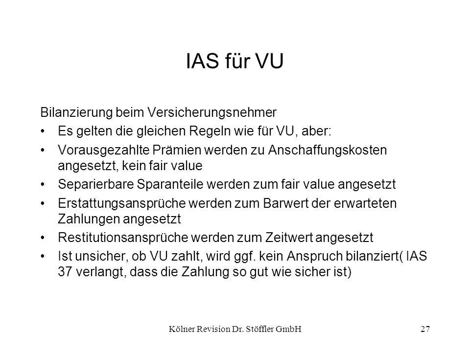 Kölner Revision Dr. Stöffler GmbH27 IAS für VU Bilanzierung beim Versicherungsnehmer Es gelten die gleichen Regeln wie für VU, aber: Vorausgezahlte Pr