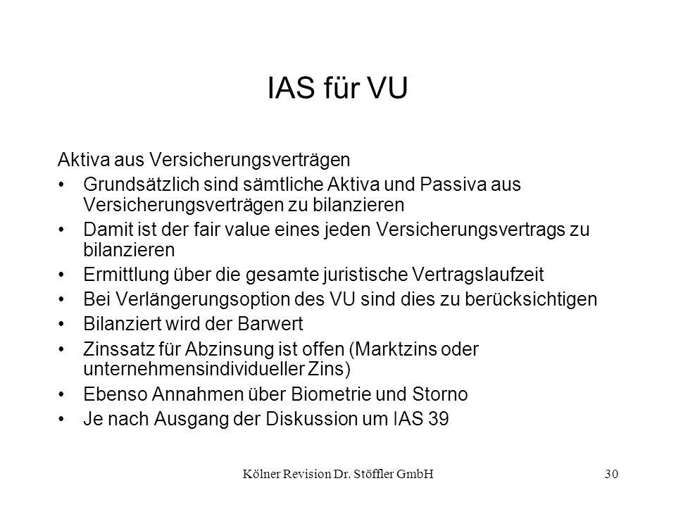 Kölner Revision Dr. Stöffler GmbH30 IAS für VU Aktiva aus Versicherungsverträgen Grundsätzlich sind sämtliche Aktiva und Passiva aus Versicherungsvert
