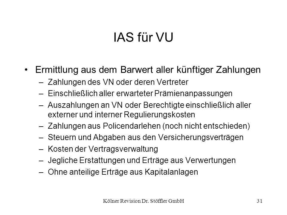 Kölner Revision Dr. Stöffler GmbH31 IAS für VU Ermittlung aus dem Barwert aller künftiger Zahlungen –Zahlungen des VN oder deren Vertreter –Einschließ