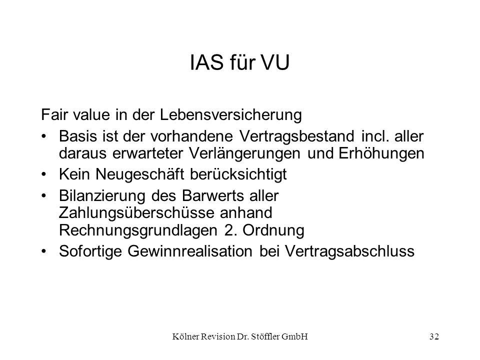 Kölner Revision Dr. Stöffler GmbH32 IAS für VU Fair value in der Lebensversicherung Basis ist der vorhandene Vertragsbestand incl. aller daraus erwart