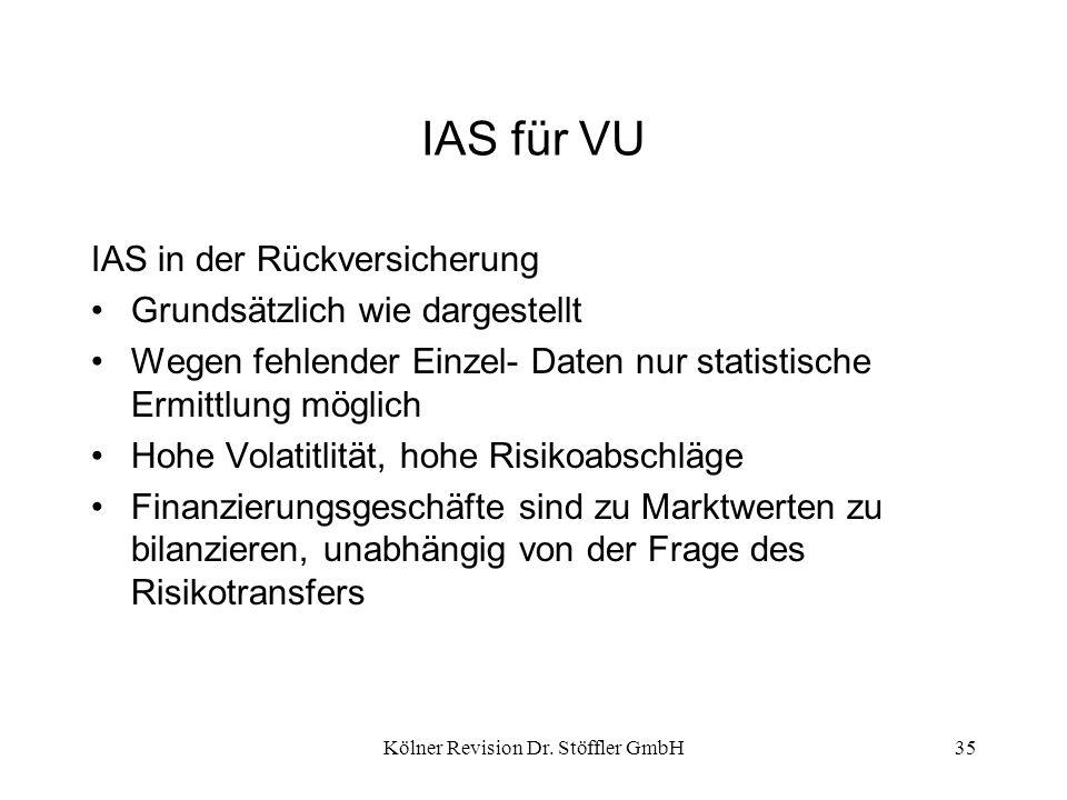 Kölner Revision Dr. Stöffler GmbH35 IAS für VU IAS in der Rückversicherung Grundsätzlich wie dargestellt Wegen fehlender Einzel- Daten nur statistisch
