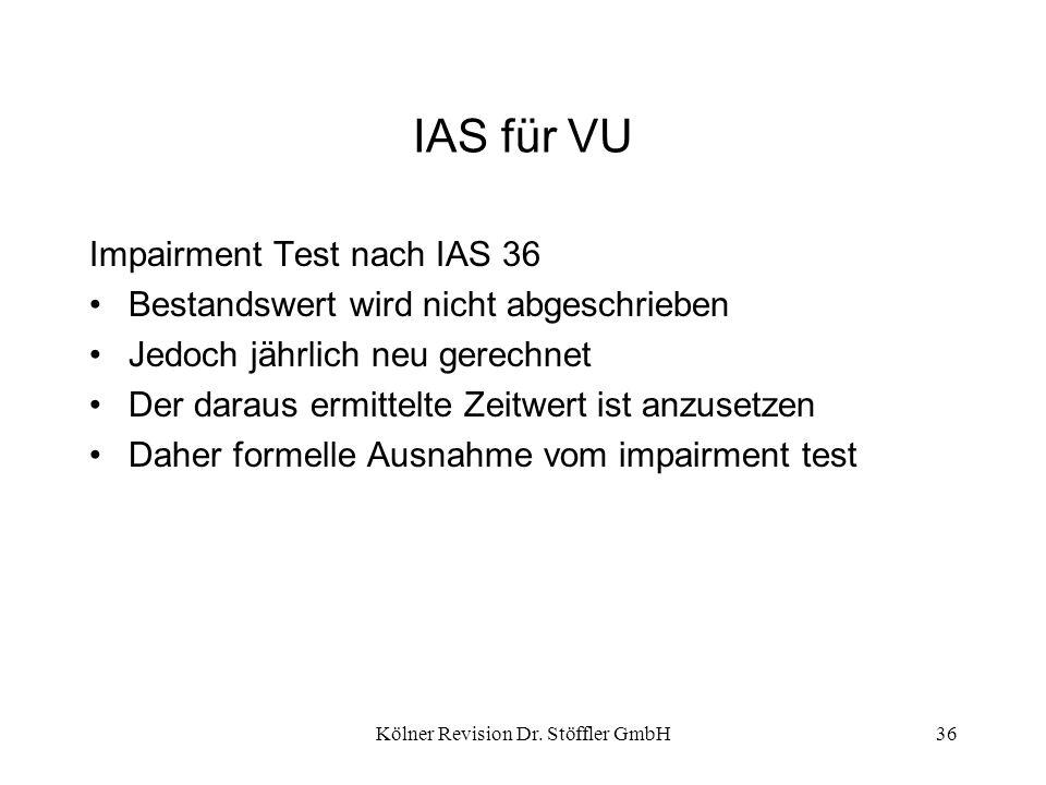 Kölner Revision Dr. Stöffler GmbH36 IAS für VU Impairment Test nach IAS 36 Bestandswert wird nicht abgeschrieben Jedoch jährlich neu gerechnet Der dar