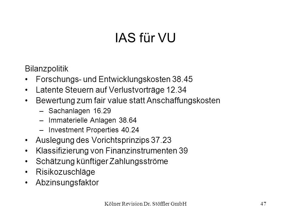 Kölner Revision Dr. Stöffler GmbH47 IAS für VU Bilanzpolitik Forschungs- und Entwicklungskosten 38.45 Latente Steuern auf Verlustvorträge 12.34 Bewert