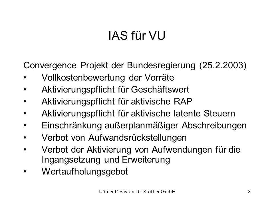 Kölner Revision Dr. Stöffler GmbH8 IAS für VU Convergence Projekt der Bundesregierung (25.2.2003) Vollkostenbewertung der Vorräte Aktivierungspflicht