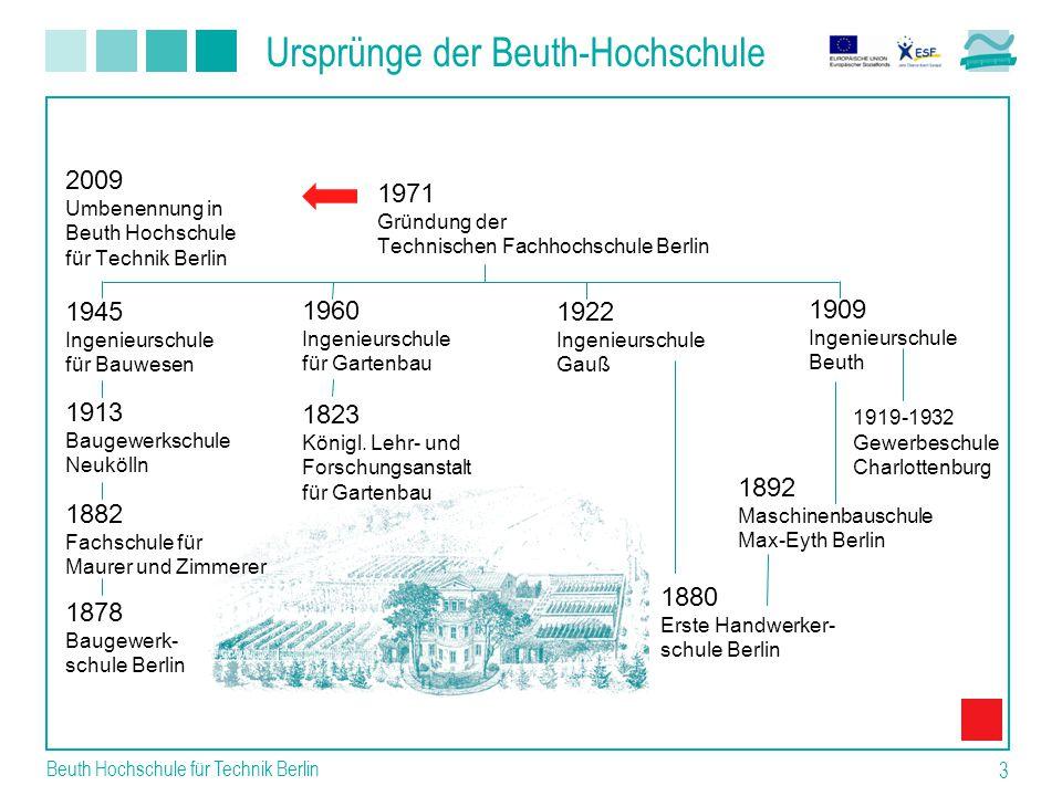 Themenbereich - Produktion Beuth Hochschule für Technik Berlin 14 Prof.
