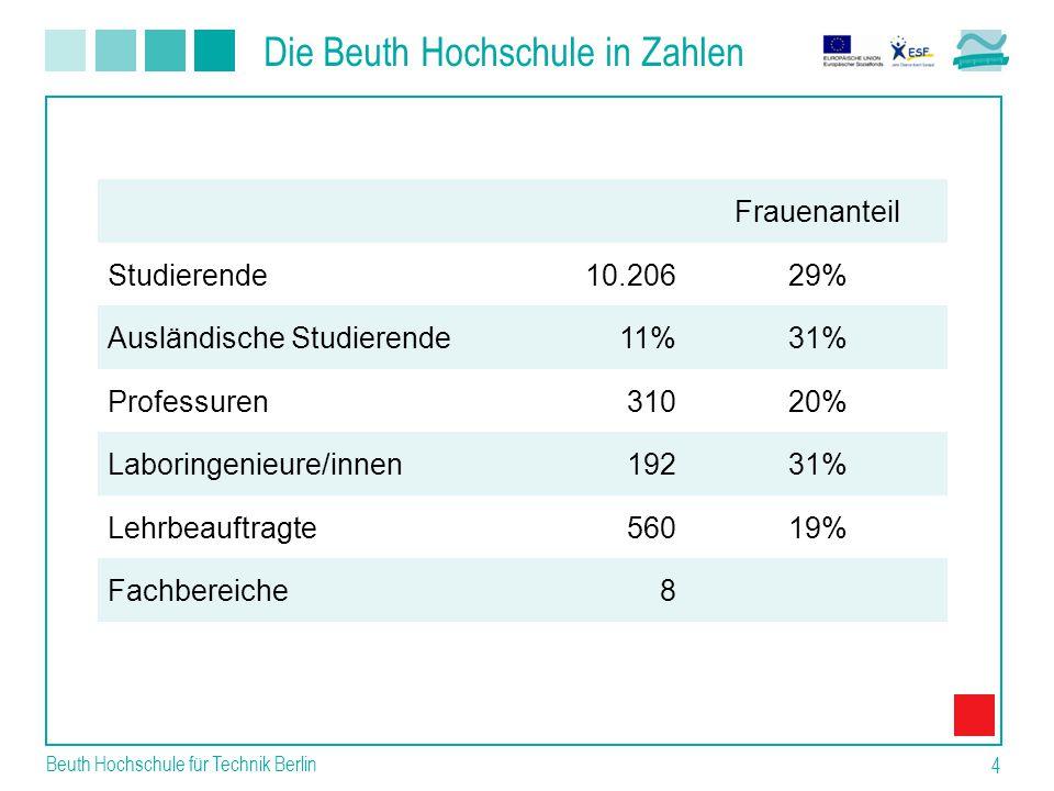 Die Beuth Hochschule in Zahlen Beuth Hochschule für Technik Berlin 4 Frauenanteil Studierende10.20629% Ausländische Studierende11%31% Professuren31020% Laboringenieure/innen19231% Lehrbeauftragte56019% Fachbereiche8