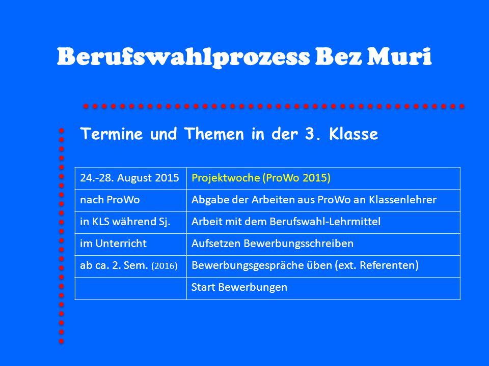 Berufswahlprozess Bez Muri 24.-28. August 2015Projektwoche (ProWo 2015) nach ProWoAbgabe der Arbeiten aus ProWo an Klassenlehrer in KLS während Sj.Arb