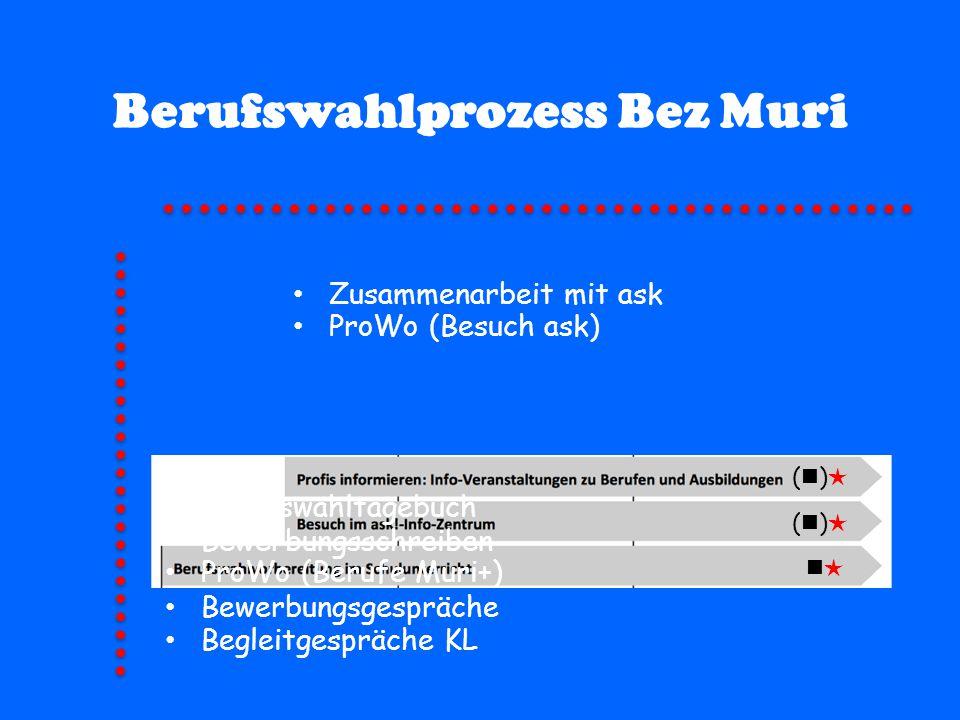 Berufswahlprozess Bez Muri ( ) ★ ★ Berufswahltagebuch Bewerbungsschreiben ProWo (Berufe Muri+) ProWo (Besuch ask) Bewerbungsgespräche Zusammenarbeit m