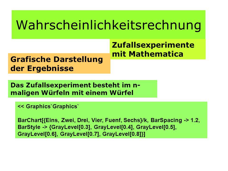 Wahrscheinlichkeitsrechnung Zufallsexperimente mit Mathematica Grafische Darstellung der Ergebnisse Das Zufallsexperiment besteht im n- maligen Würfeln mit einem Würfel << Graphics`Graphics` BarChart[{Eins, Zwei, Drei, Vier, Fuenf, Sechs}/k, BarSpacing -> 1.2, BarStyle -> {GrayLevel[0.3], GrayLevel[0.4], GrayLevel[0.5], GrayLevel[0.6], GrayLevel[0.7], GrayLevel[0.8]}]