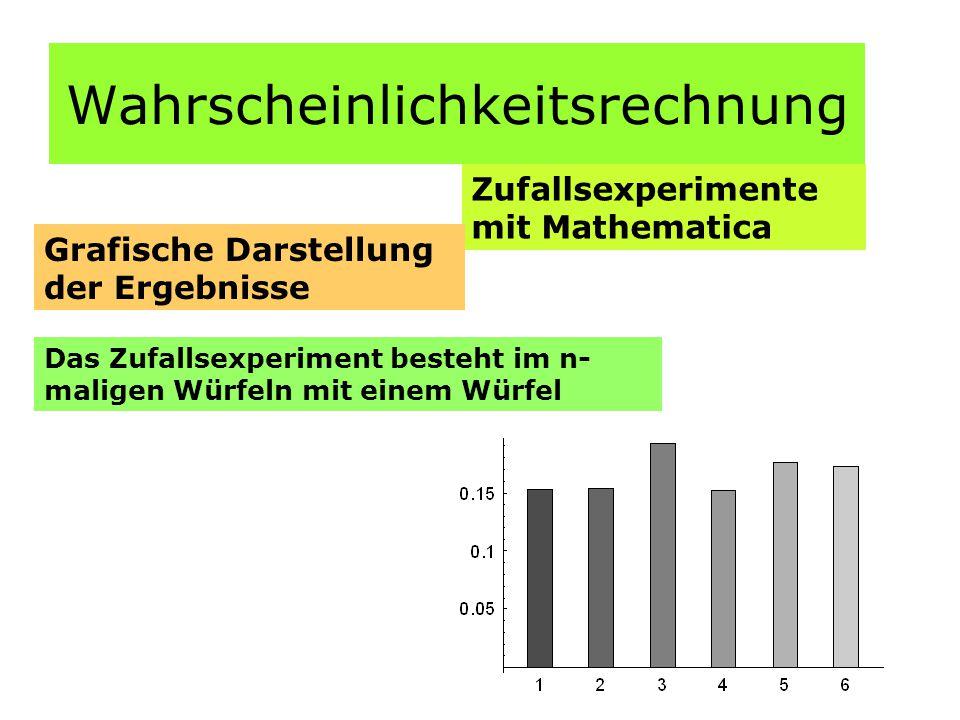 Wahrscheinlichkeitsrechnung Zufallsexperimente mit Mathematica Grafische Darstellung der Ergebnisse Das Zufallsexperiment besteht im n- maligen Würfeln mit einem Würfel