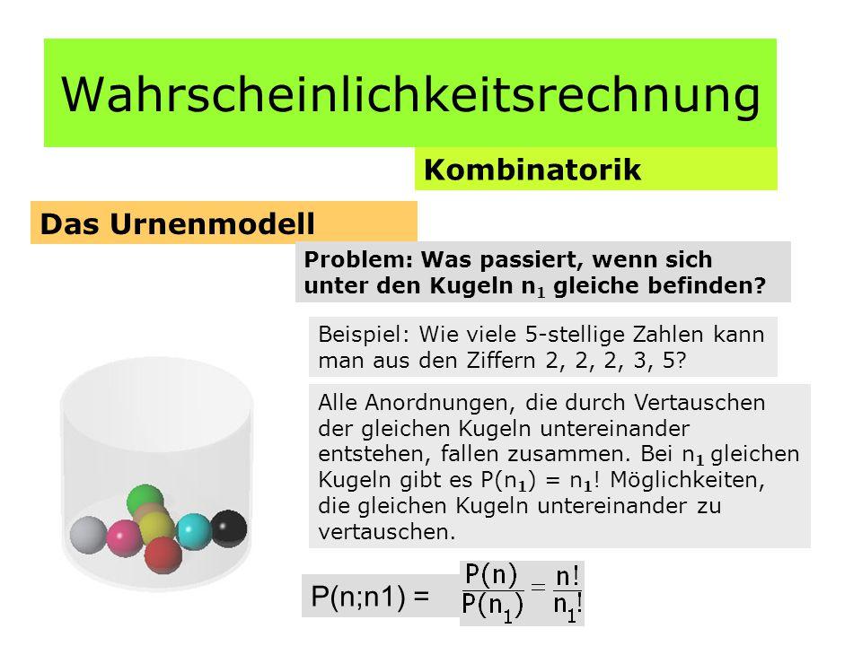 Wahrscheinlichkeitsrechnung Kombinatorik Das Urnenmodell Problem: Was passiert, wenn sich unter den Kugeln n 1 gleiche befinden.