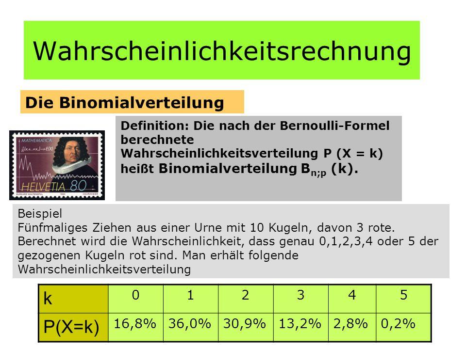 Wahrscheinlichkeitsrechnung Die Binomialverteilung Definition: Die nach der Bernoulli-Formel berechnete Wahrscheinlichkeitsverteilung P (X = k) heißt Binomialverteilung B n;p (k).
