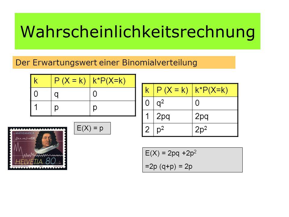 Wahrscheinlichkeitsrechnung Der Erwartungswert einer Binomialverteilung kP (X = k)k*P(X=k) 0q0 1pp E(X) = p kP (X = k)k*P(X=k) 0q2q2 0 12pq 2p2p2 2p 2 E(X) = 2pq +2p 2 =2p (q+p) = 2p