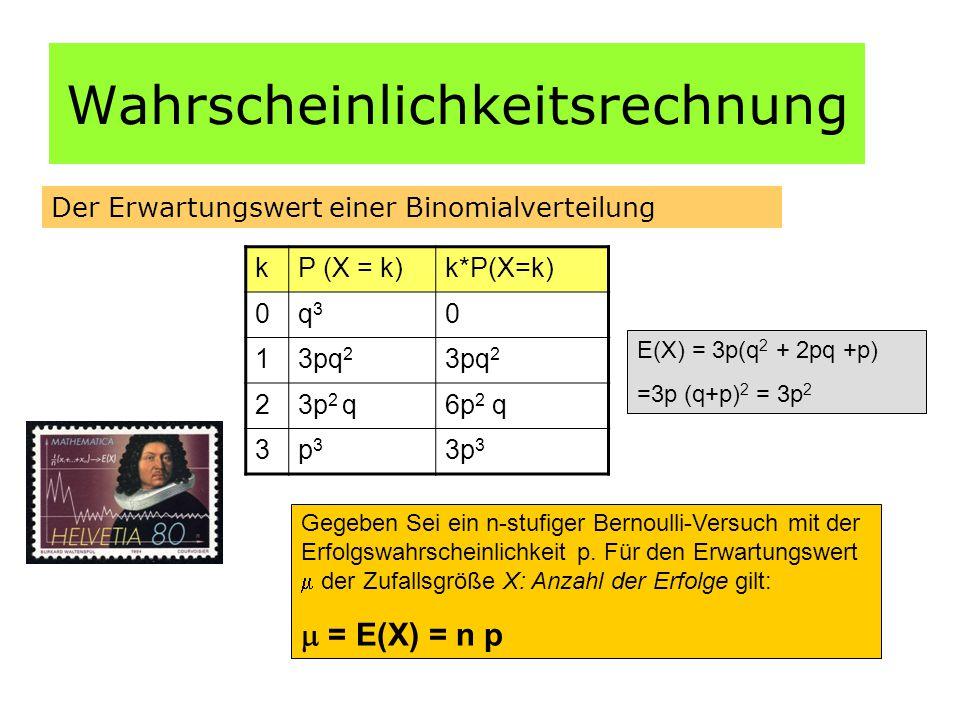 Wahrscheinlichkeitsrechnung Der Erwartungswert einer Binomialverteilung kP (X = k)k*P(X=k) 0q3q3 0 13pq 2 23p 2 q6p 2 q 3p3p3 3p 3 E(X) = 3p(q 2 + 2pq +p) =3p (q+p) 2 = 3p 2 Gegeben Sei ein n-stufiger Bernoulli-Versuch mit der Erfolgswahrscheinlichkeit p.