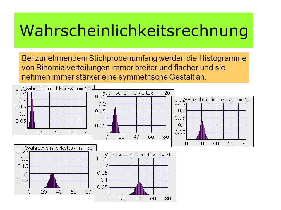 Wahrscheinlichkeitsrechnung Bei zunehmendem Stichprobenumfang werden die Histogramme von Binomialverteilungen immer breiter und flacher und sie nehmen immer stärker eine symmetrische Gestalt an.