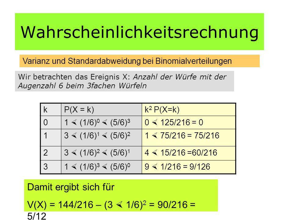Wahrscheinlichkeitsrechnung Varianz und Standardabweidung bei Binomialverteilungen Wir betrachten das Ereignis X: Anzahl der Würfe mit der Augenzahl 6 beim 3fachen Würfeln kP(X = k)k 2 P(X=k) 01  (1/6) 0  (5/6) 3 0  125/216 = 0 13  (1/6) 1  (5/6) 2 1  75/216 = 75/216 23  (1/6) 2  (5/6) 1 4  15/216 =60/216 31  (1/6) 3  (5/6) 0 9  1/216 = 9/126 Damit ergibt sich für V(X) = 144/216 – (3  1/6) 2 = 90/216 = 5/12