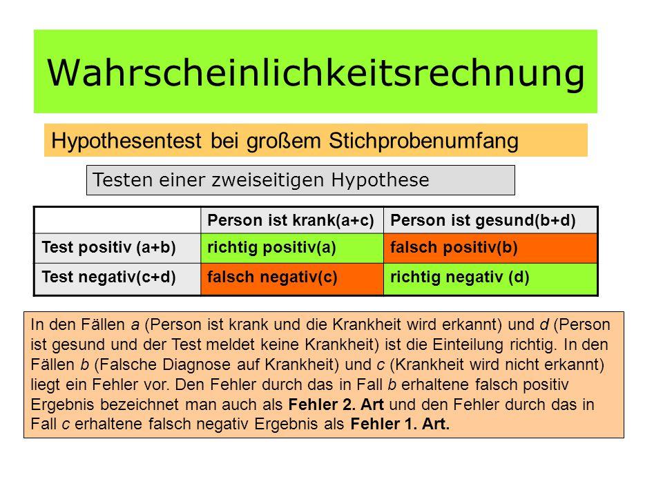 Wahrscheinlichkeitsrechnung Hypothesentest bei großem Stichprobenumfang Testen einer zweiseitigen Hypothese Person ist krank(a+c)Person ist gesund(b+d) Test positiv (a+b)richtig positiv(a)falsch positiv(b) Test negativ(c+d)falsch negativ(c)richtig negativ (d) In den Fällen a (Person ist krank und die Krankheit wird erkannt) und d (Person ist gesund und der Test meldet keine Krankheit) ist die Einteilung richtig.