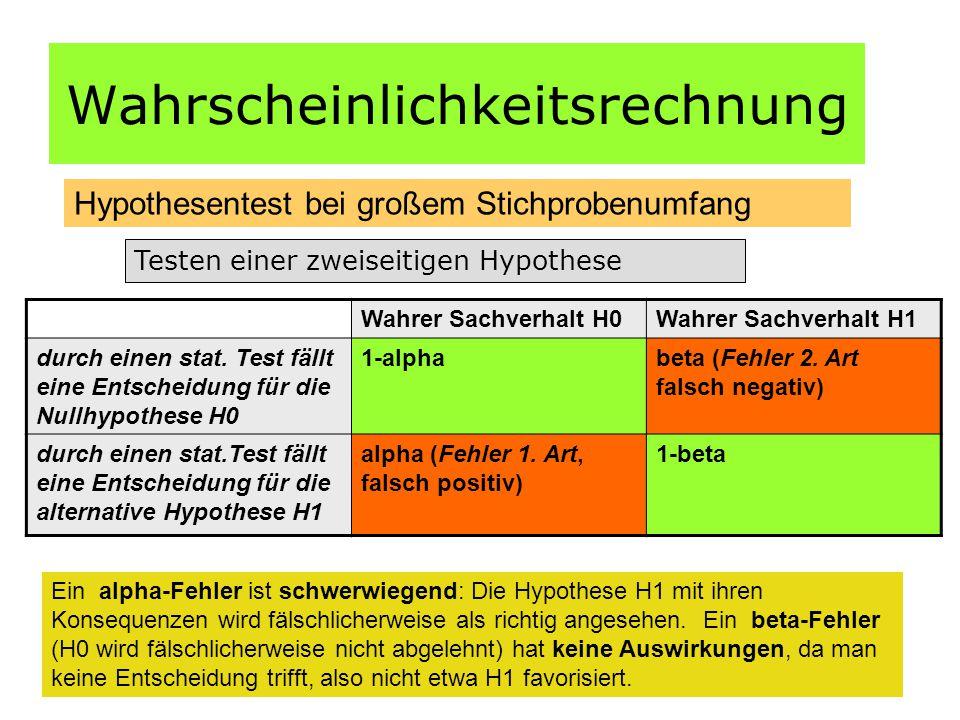 Wahrscheinlichkeitsrechnung Hypothesentest bei großem Stichprobenumfang Testen einer zweiseitigen Hypothese Wahrer Sachverhalt H0Wahrer Sachverhalt H1 durch einen stat.