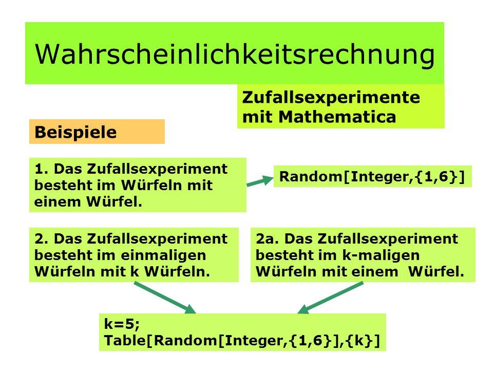 Wahrscheinlichkeitsrechnung Hypothesentest Testen einer zweiseitigen Hypothese Nullhypothese Wahrscheinlichkeit, mit der X eintritt: H0:p=1/6 Gegenhypothese Wahrscheinlichkeit, mit der X nicht eintritt: H1:p  1/6 Prüfvariable Stichprobenumfang: X = 100 Wiederholungen Ablehnungsbereich Werte für Anzahl der 6 außerhalb des  5% Bereichs Annahmebereich Werte für Anzahl der 6 innerhalb des  5% Bereichs Irrtumswahrscheinlichkeit Wahrscheinlichkeit, die Nullhypothese zu verwerfen, obwohl sie zutrifft (Fehler 1.
