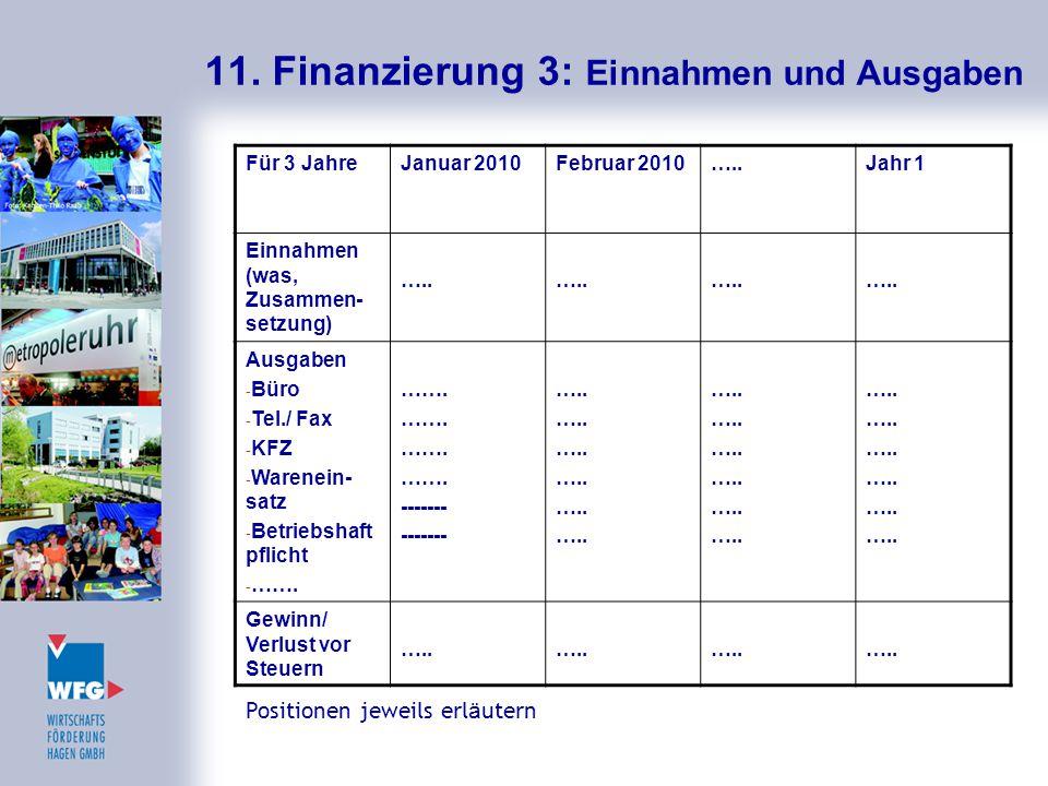 11. Finanzierung 3: Einnahmen und Ausgaben Für 3 JahreJanuar 2010Februar 2010…..Jahr 1 Einnahmen (was, Zusammen- setzung) ….. Ausgaben - Büro - Tel./