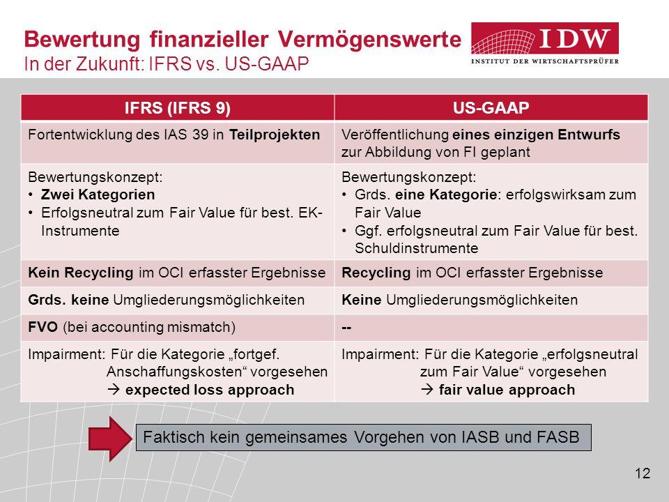 12 IFRS (IFRS 9)US-GAAP Fortentwicklung des IAS 39 in TeilprojektenVeröffentlichung eines einzigen Entwurfs zur Abbildung von FI geplant Bewertungskon