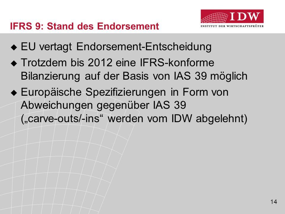 14 IFRS 9: Stand des Endorsement  EU vertagt Endorsement-Entscheidung  Trotzdem bis 2012 eine IFRS-konforme Bilanzierung auf der Basis von IAS 39 mö