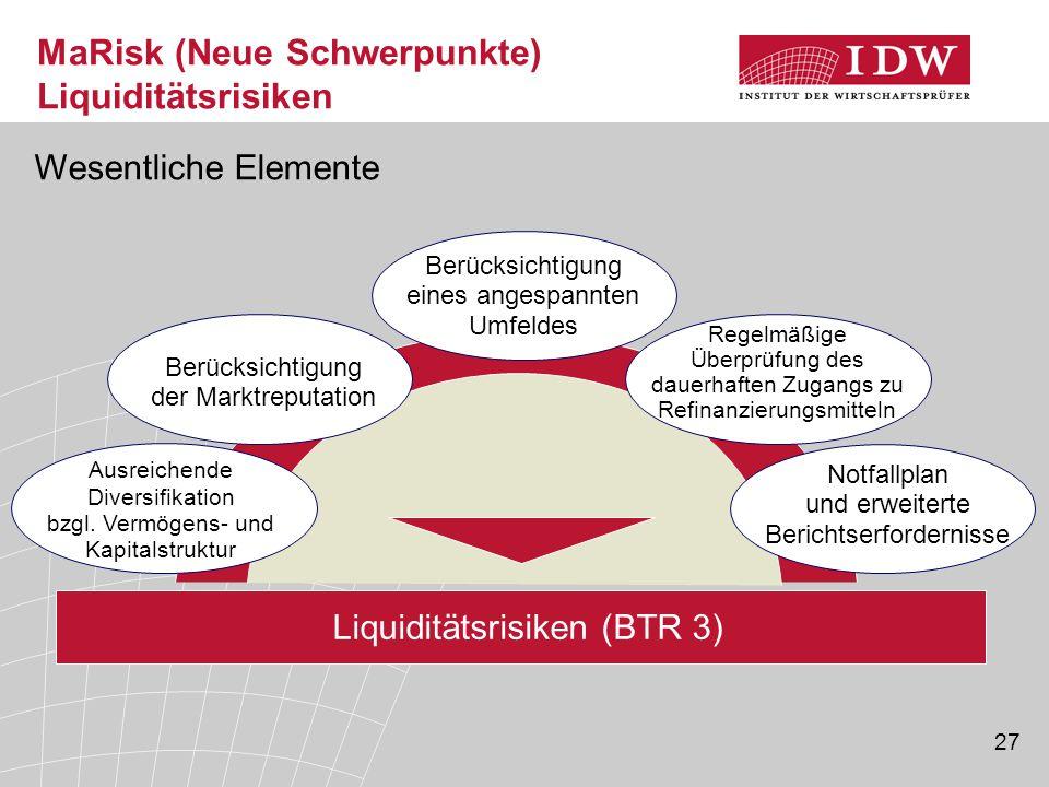 27 MaRisk (Neue Schwerpunkte) Liquiditätsrisiken Wesentliche Elemente Regelmäßige Überprüfung des dauerhaften Zugangs zu Refinanzierungsmitteln Liquid