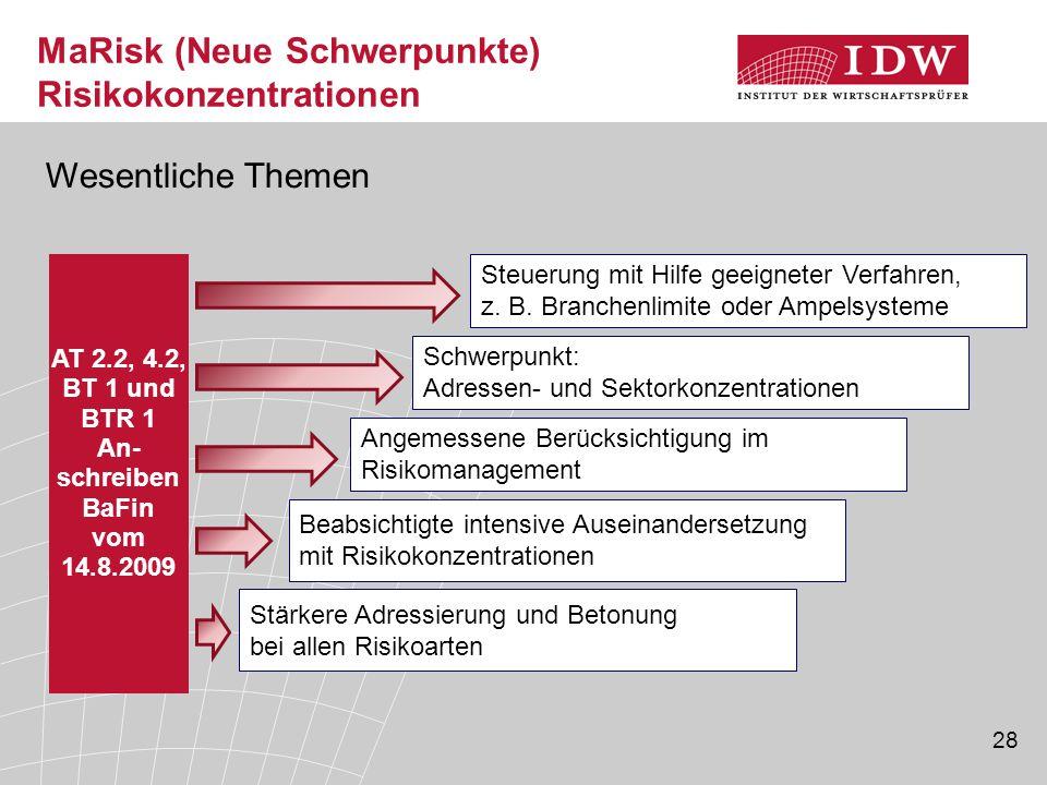 28 MaRisk (Neue Schwerpunkte) Risikokonzentrationen Wesentliche Themen Stärkere Adressierung und Betonung bei allen Risikoarten AT 2.2, 4.2, BT 1 und