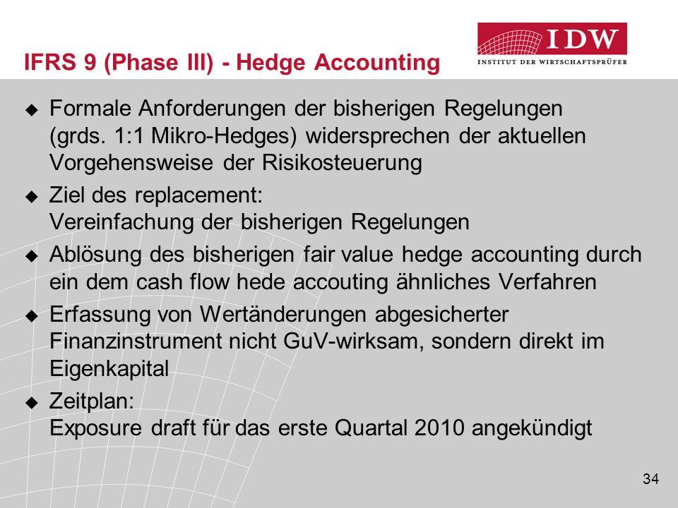34 IFRS 9 (Phase III) - Hedge Accounting  Formale Anforderungen der bisherigen Regelungen (grds. 1:1 Mikro-Hedges) widersprechen der aktuellen Vorgeh