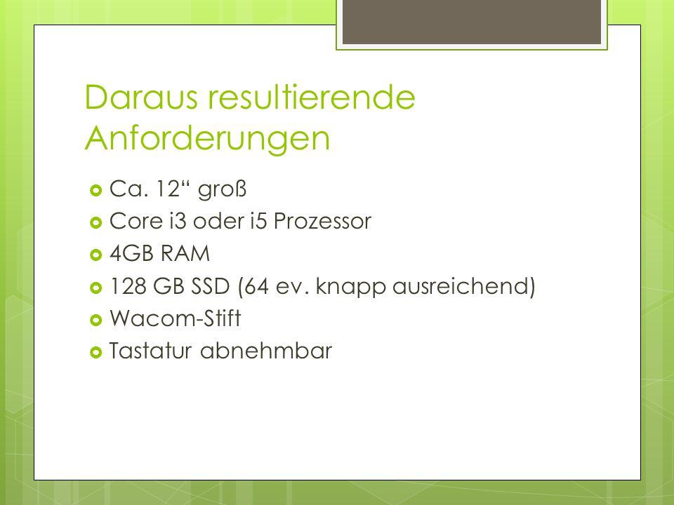 """Daraus resultierende Anforderungen  Ca. 12"""" groß  Core i3 oder i5 Prozessor  4GB RAM  128 GB SSD (64 ev. knapp ausreichend)  Wacom-Stift  Tastat"""