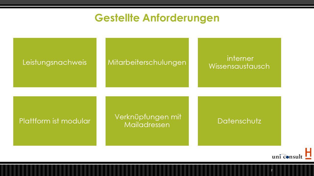 Gestellte Anforderungen 2 LeistungsnachweisMitarbeiterschulungen interner Wissensaustausch Plattform ist modular Verknüpfungen mit Mailadressen Datens