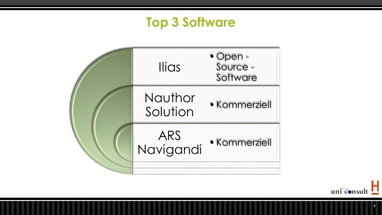Top 3 Software 4