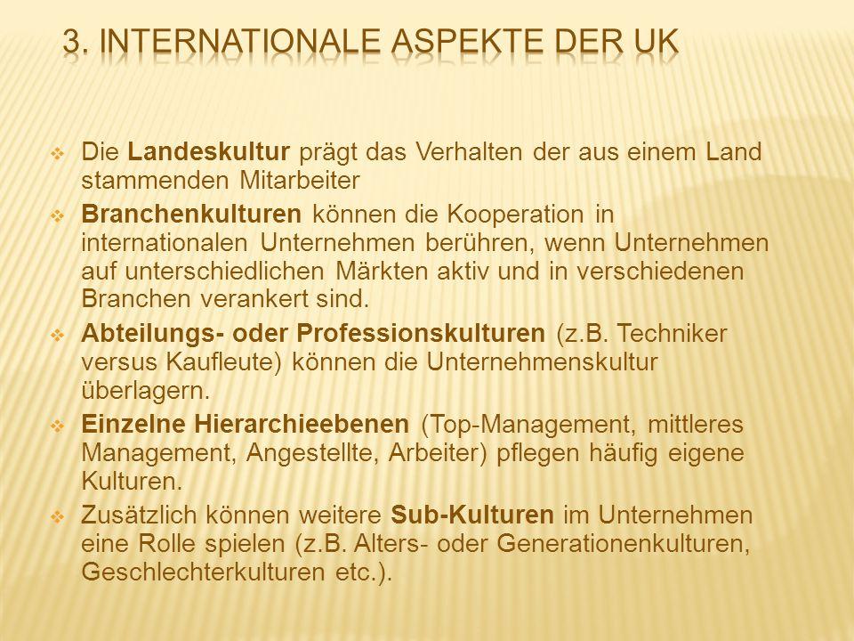  Die Landeskultur prägt das Verhalten der aus einem Land stammenden Mitarbeiter  Branchenkulturen können die Kooperation in internationalen Unterneh