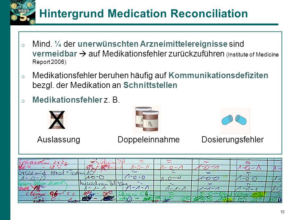 10 Hintergrund Medication Reconciliation o Mind.