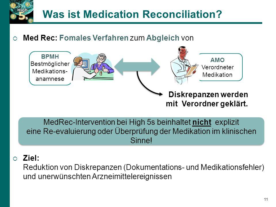  Med Rec: Fomales Verfahren zum Abgleich von  Ziel: Reduktion von Diskrepanzen (Dokumentations- und Medikationsfehler) und unerwünschten Arzneimittelereignissen BPMH Bestmöglicher Medikations- anamnese Was ist Medication Reconciliation.