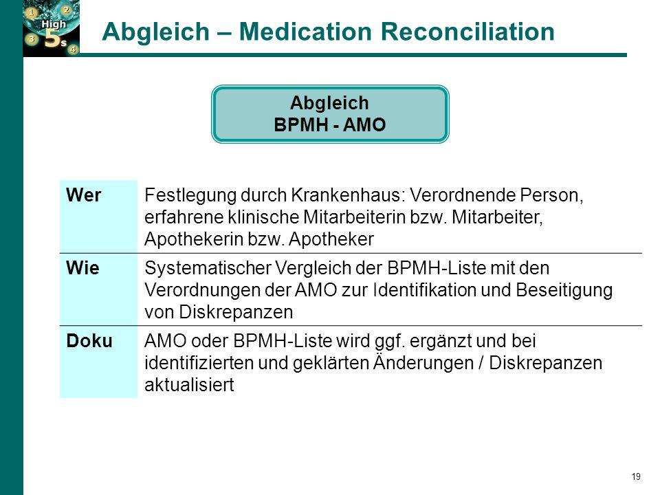 19 Abgleich BPMH - AMO WerFestlegung durch Krankenhaus: Verordnende Person, erfahrene klinische Mitarbeiterin bzw.