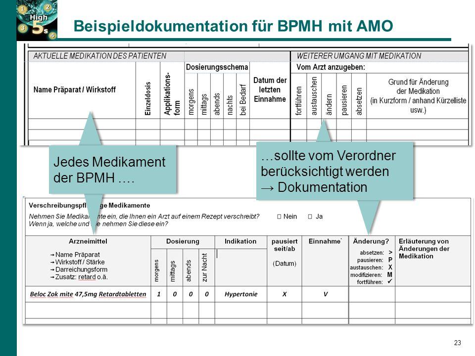 Jedes Medikament der BPMH ….