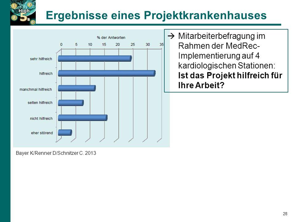 Ergebnisse eines Projektkrankenhauses Bayer K/Renner D/Schnitzer C.
